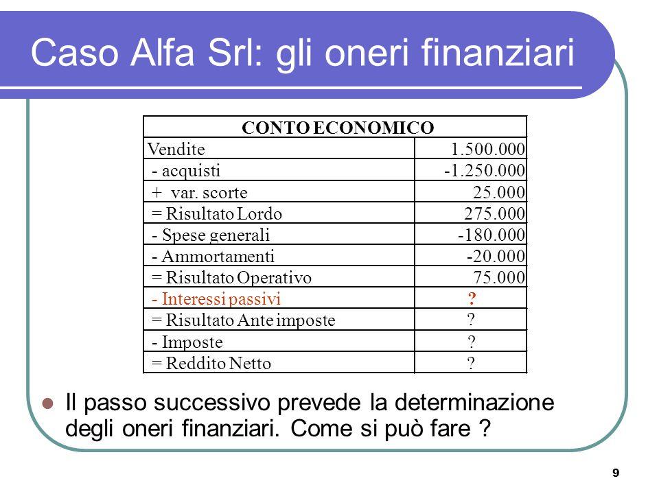 9 Caso Alfa Srl: gli oneri finanziari Il passo successivo prevede la determinazione degli oneri finanziari.