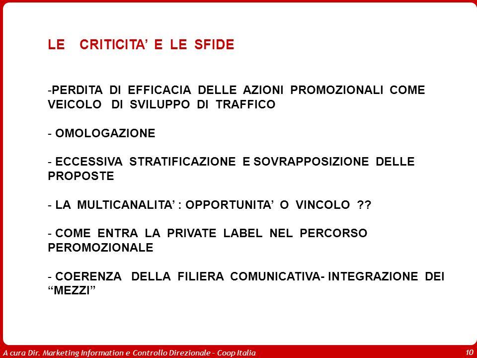 A cura Dir. Marketing Information e Controllo Direzionale – Coop Italia 10 LE CRITICITA E LE SFIDE -PERDITA DI EFFICACIA DELLE AZIONI PROMOZIONALI COM