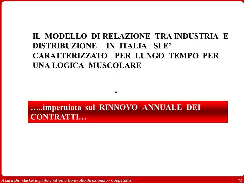 A cura Dir. Marketing Information e Controllo Direzionale – Coop Italia 12 IL MODELLO DI RELAZIONE TRA INDUSTRIA E DISTRIBUZIONE IN ITALIA SI E CARATT