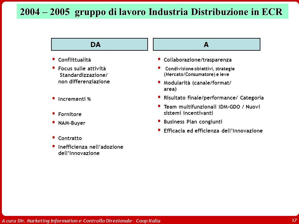 A cura Dir. Marketing Information e Controllo Direzionale – Coop Italia 17 Linee guida – Visione dinsieme ADA Conflittualità Focus sulle attività Stan
