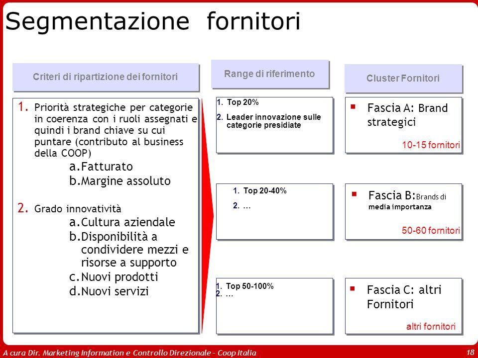 A cura Dir. Marketing Information e Controllo Direzionale – Coop Italia 18 Segmentazione fornitori 1. Priorità strategiche per categorie in coerenza c