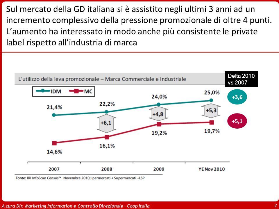 A cura Dir. Marketing Information e Controllo Direzionale – Coop Italia 2 Sul mercato della GD italiana si è assistito negli ultimi 3 anni ad un incre