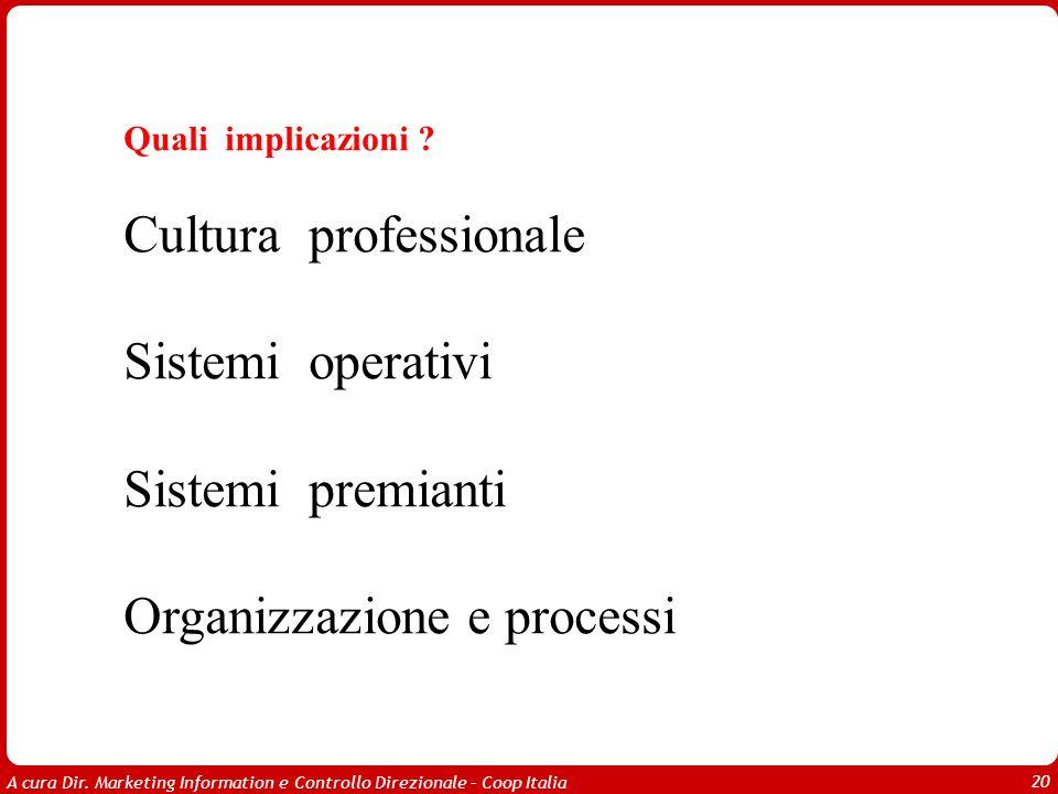 A cura Dir. Marketing Information e Controllo Direzionale – Coop Italia 20 Quali implicazioni ? Cultura professionale Sistemi operativi Sistemi premia