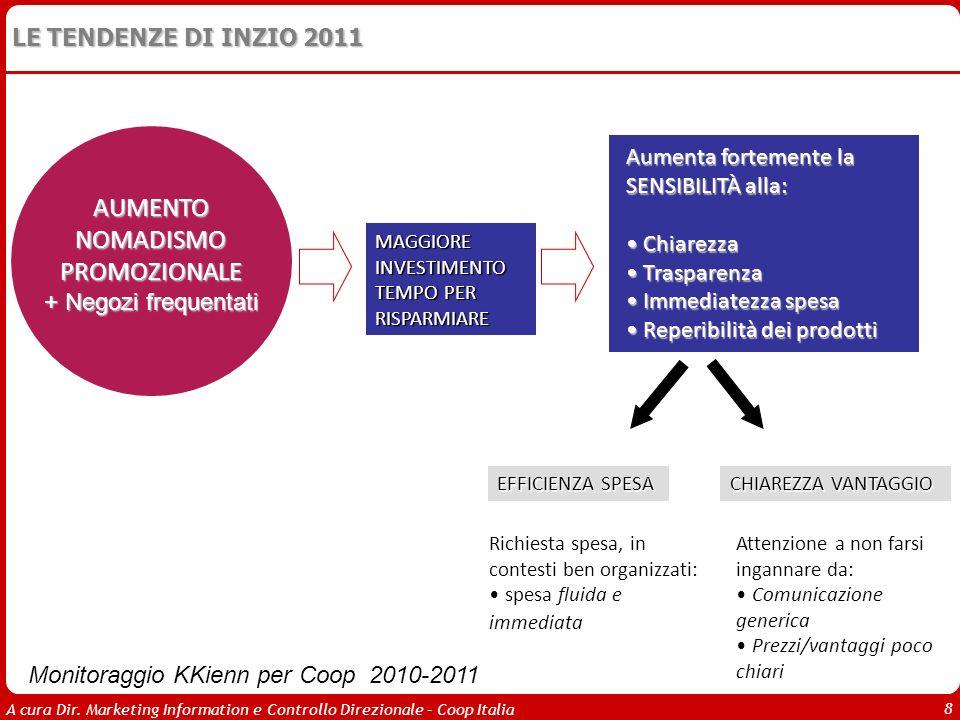 A cura Dir. Marketing Information e Controllo Direzionale – Coop Italia 8 LE TENDENZE DI INZIO 2011 Monitoraggio KKienn per Coop 2010-2011 AUMENTO NOM
