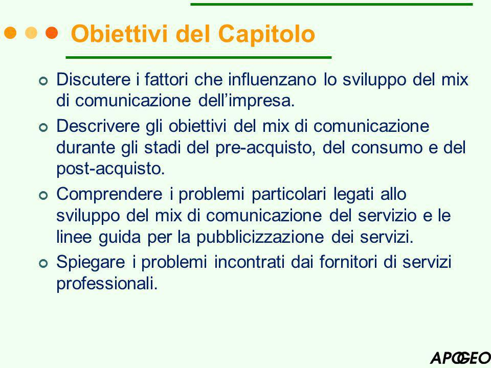 Obiettivi del Capitolo Discutere i fattori che influenzano lo sviluppo del mix di comunicazione dellimpresa.