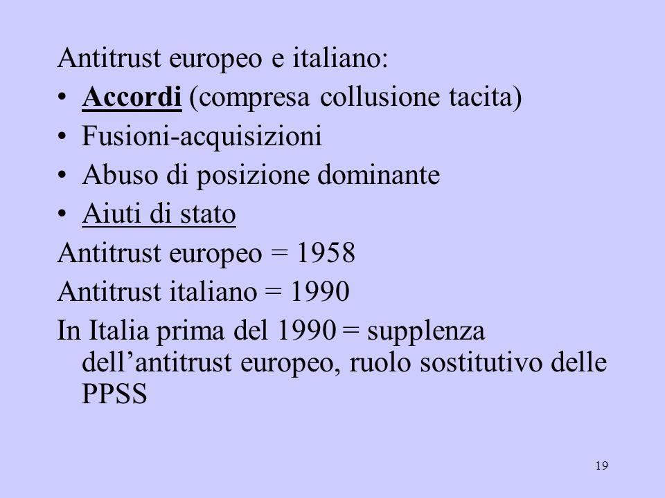 19 Antitrust europeo e italiano: Accordi (compresa collusione tacita) Fusioni-acquisizioni Abuso di posizione dominante Aiuti di stato Antitrust europ