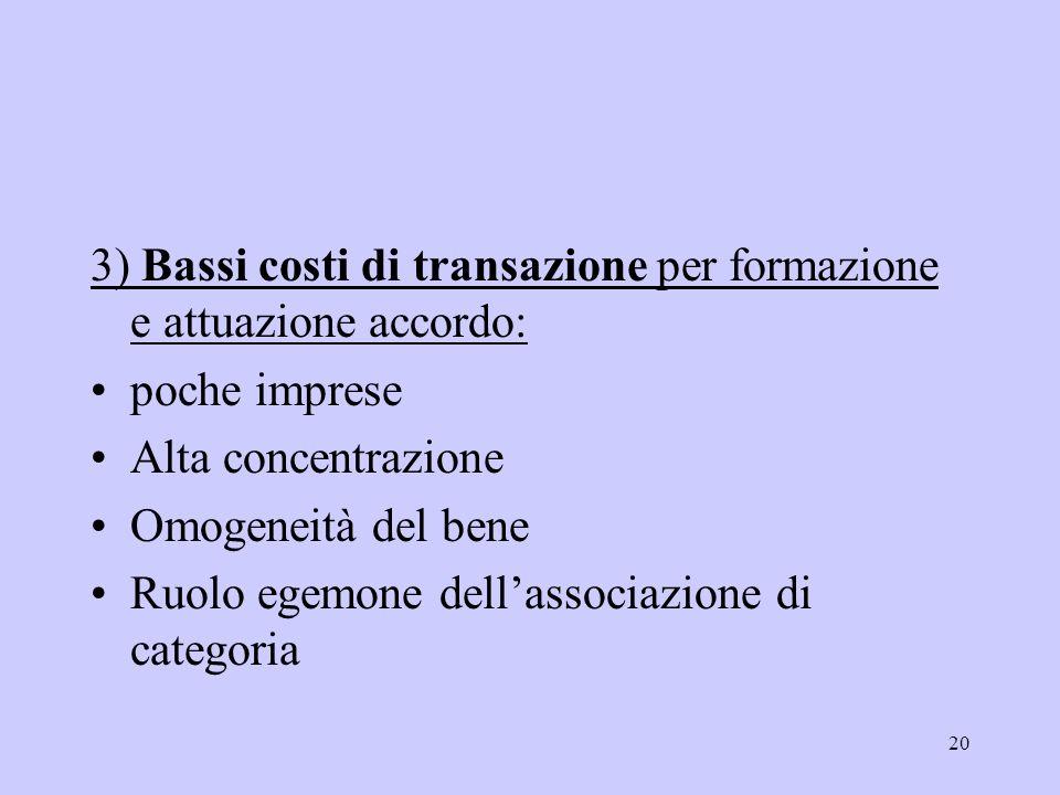 20 3) Bassi costi di transazione per formazione e attuazione accordo: poche imprese Alta concentrazione Omogeneità del bene Ruolo egemone dellassociaz