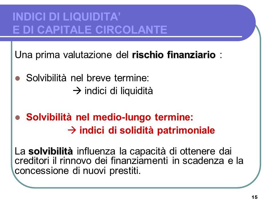 15 INDICI DI LIQUIDITA E DI CAPITALE CIRCOLANTE rischio finanziario Una prima valutazione del rischio finanziario : Solvibilità nel breve termine: ind
