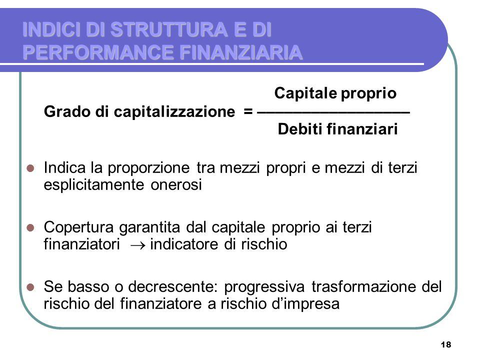 18 Capitale proprio Grado di capitalizzazione = ––––––––––––––––– Debiti finanziari Indica la proporzione tra mezzi propri e mezzi di terzi esplicitam