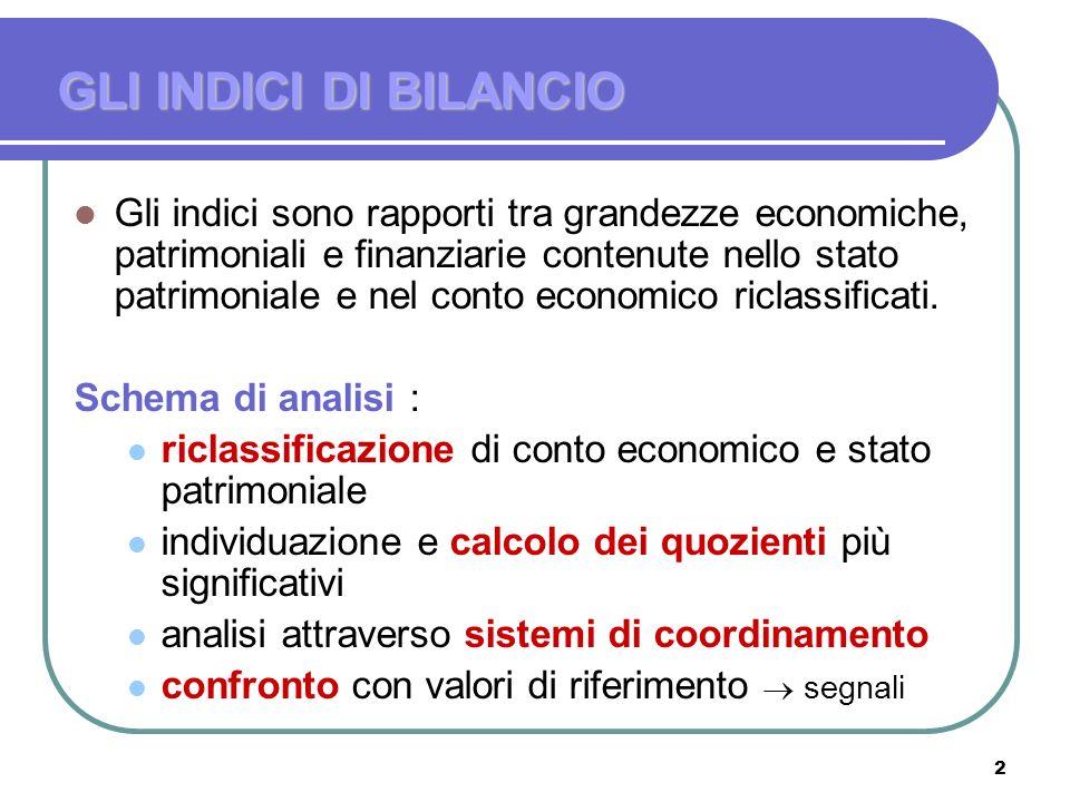 2 GLI INDICI DI BILANCIO Gli indici sono rapporti tra grandezze economiche, patrimoniali e finanziarie contenute nello stato patrimoniale e nel conto