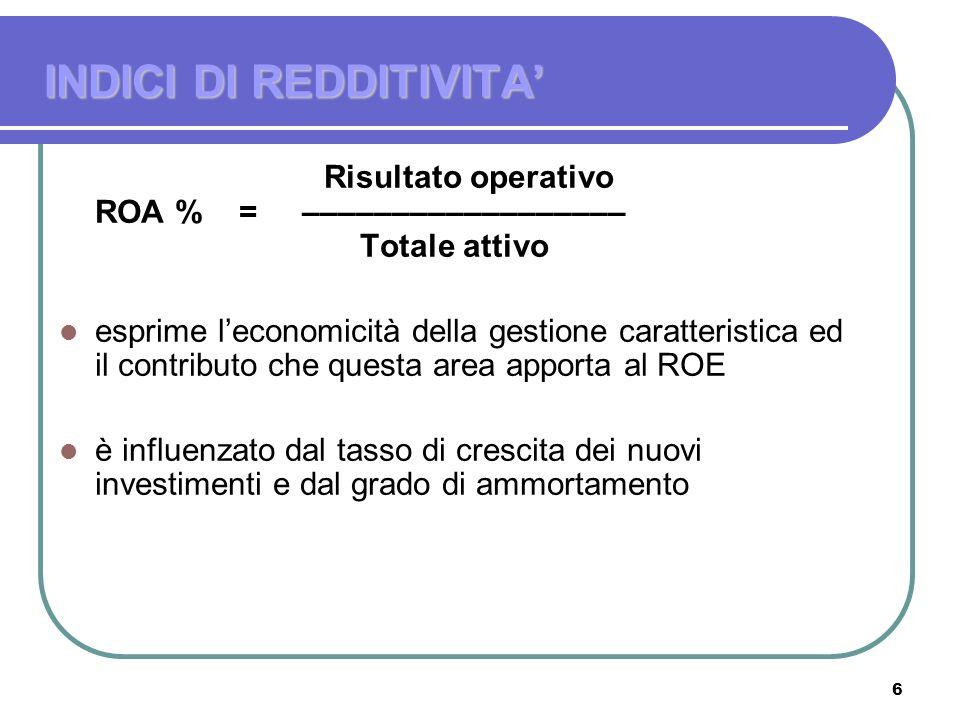 6 Risultato operativo ROA % = –––––––––––––––––– Totale attivo esprime leconomicità della gestione caratteristica ed il contributo che questa area app