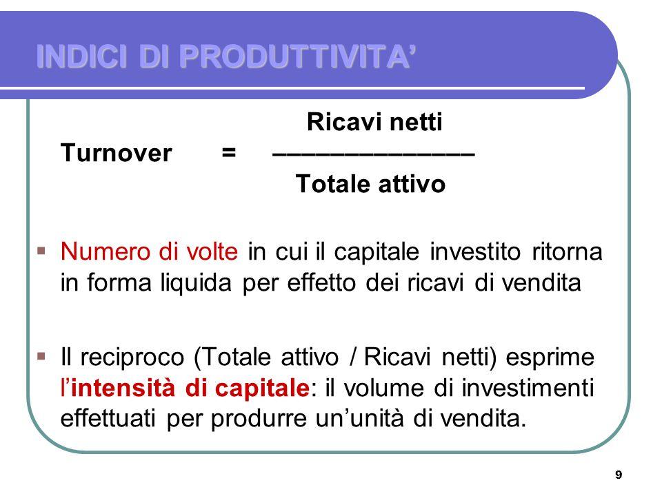 9 Ricavi netti Turnover = –––––––––––––– Totale attivo Numero di volte in cui il capitale investito ritorna in forma liquida per effetto dei ricavi di