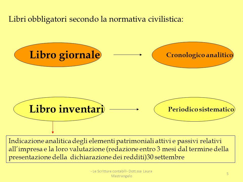 REGOLARITÀ E CONTROLLO art.2214 c.c.