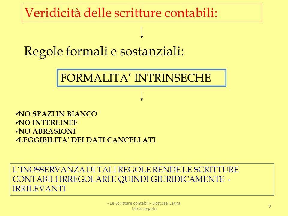 Conto Economico art.2425 c.c.