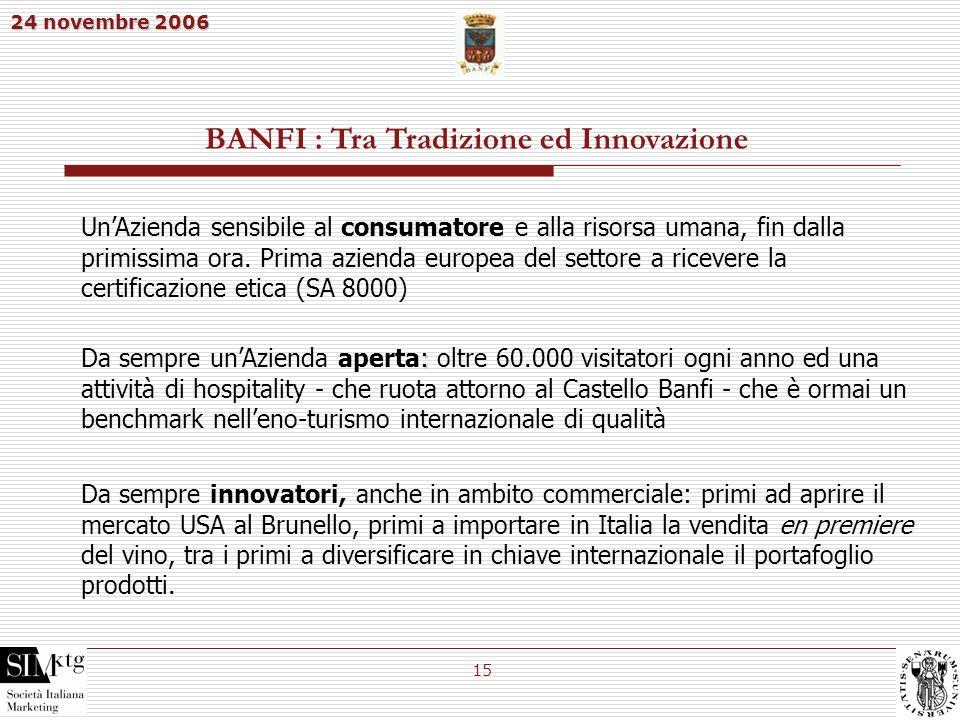 24 novembre 2006 15 BANFI : Tra Tradizione ed Innovazione UnAzienda sensibile al consumatore e alla risorsa umana, fin dalla primissima ora. Prima azi