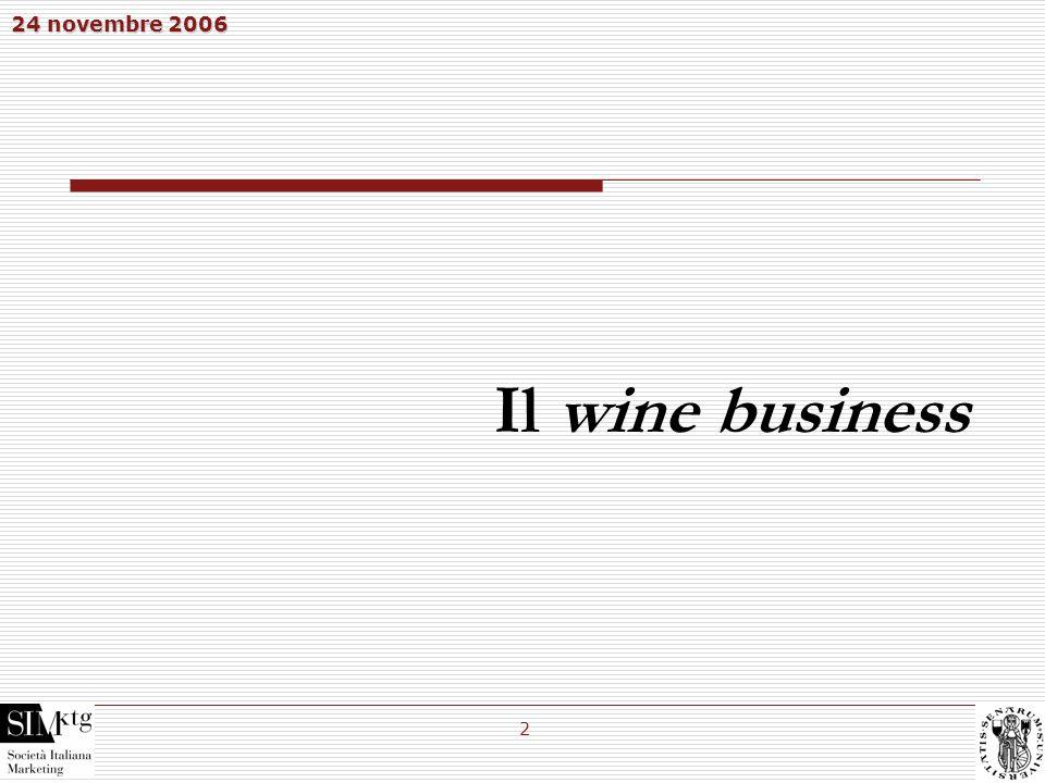 24 novembre 2006 2 Il wine business