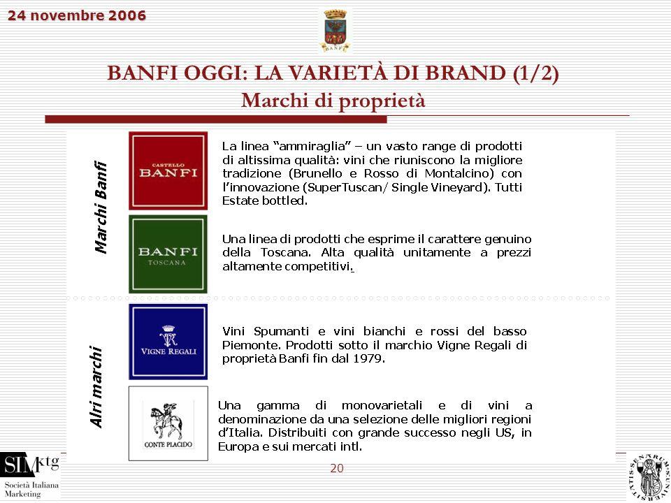 24 novembre 2006 20 BANFI OGGI: LA VARIETÀ DI BRAND (1/2) Marchi di proprietà