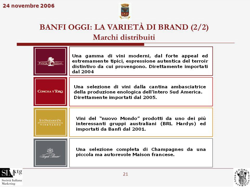 24 novembre 2006 21 BANFI OGGI: LA VARIETÀ DI BRAND (2/2) Marchi distribuiti