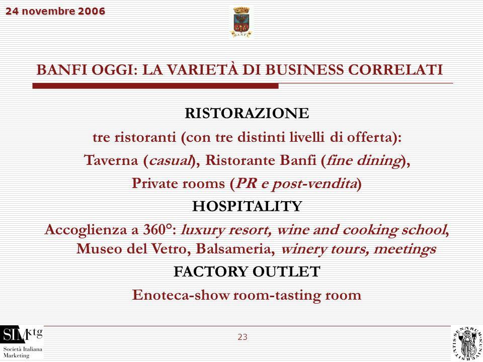 24 novembre 2006 23 BANFI OGGI: LA VARIETÀ DI BUSINESS CORRELATI RISTORAZIONE tre ristoranti (con tre distinti livelli di offerta): Taverna (casual),
