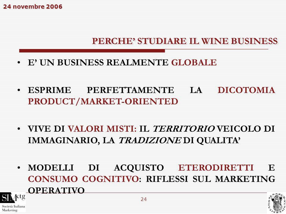 24 novembre 2006 24 E UN BUSINESS REALMENTE GLOBALE ESPRIME PERFETTAMENTE LA DICOTOMIA PRODUCT/MARKET-ORIENTED VIVE DI VALORI MISTI: IL TERRITORIO VEI