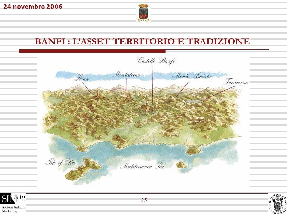 24 novembre 2006 25 BANFI : LASSET TERRITORIO E TRADIZIONE