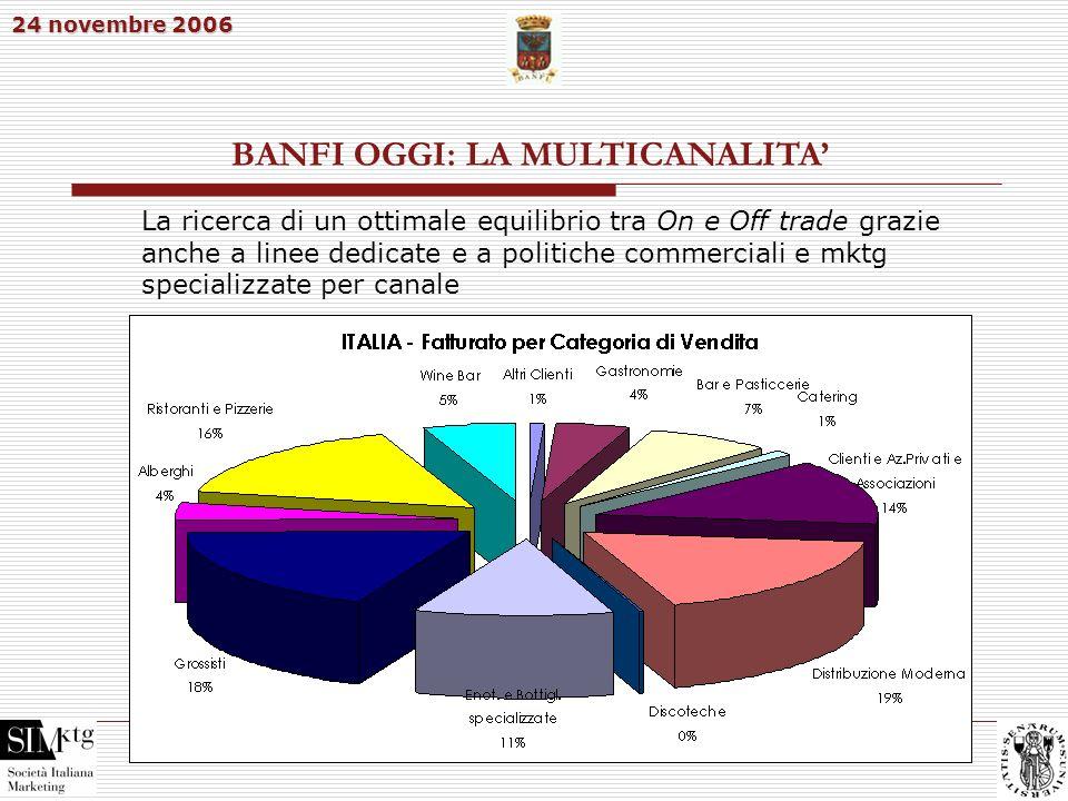 24 novembre 2006 28 BANFI OGGI: LA MULTICANALITA La ricerca di un ottimale equilibrio tra On e Off trade grazie anche a linee dedicate e a politiche c