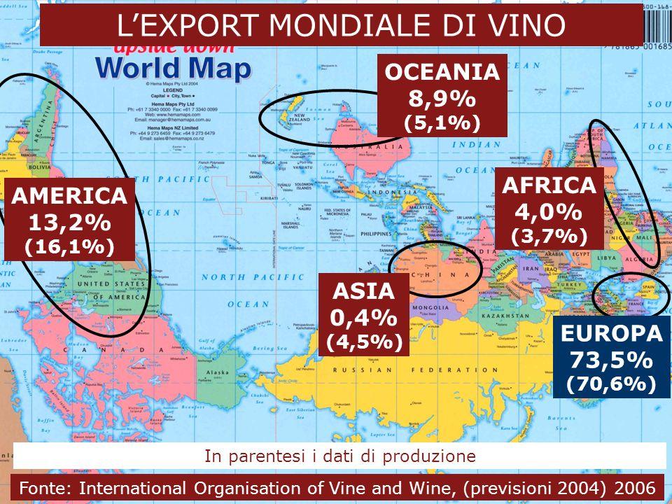 24 novembre 2006 5 Dal vino al wine business LEXPORT MONDIALE DI VINO EUROPA 73,5% (70,6%) AMERICA 13,2% (16,1%) OCEANIA 8,9% (5,1%) ASIA 0,4% (4,5%)
