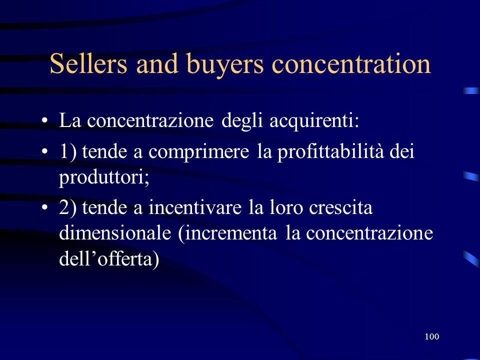 100 Sellers and buyers concentration La concentrazione degli acquirenti: 1) tende a comprimere la profittabilità dei produttori; 2) tende a incentivar