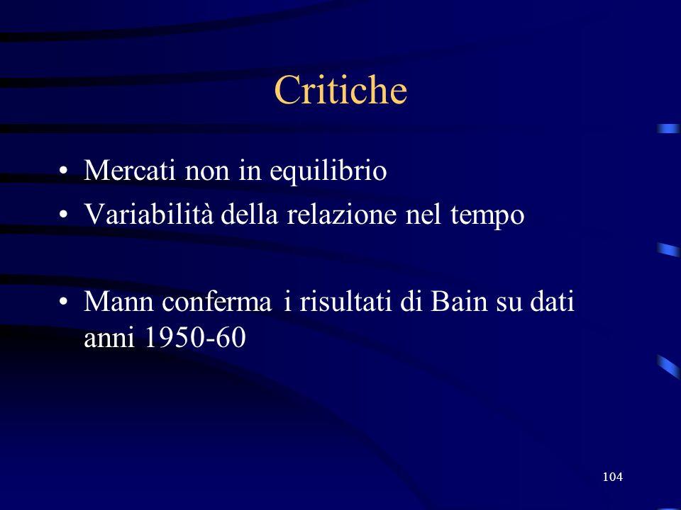104 Critiche Mercati non in equilibrio Variabilità della relazione nel tempo Mann conferma i risultati di Bain su dati anni 1950-60