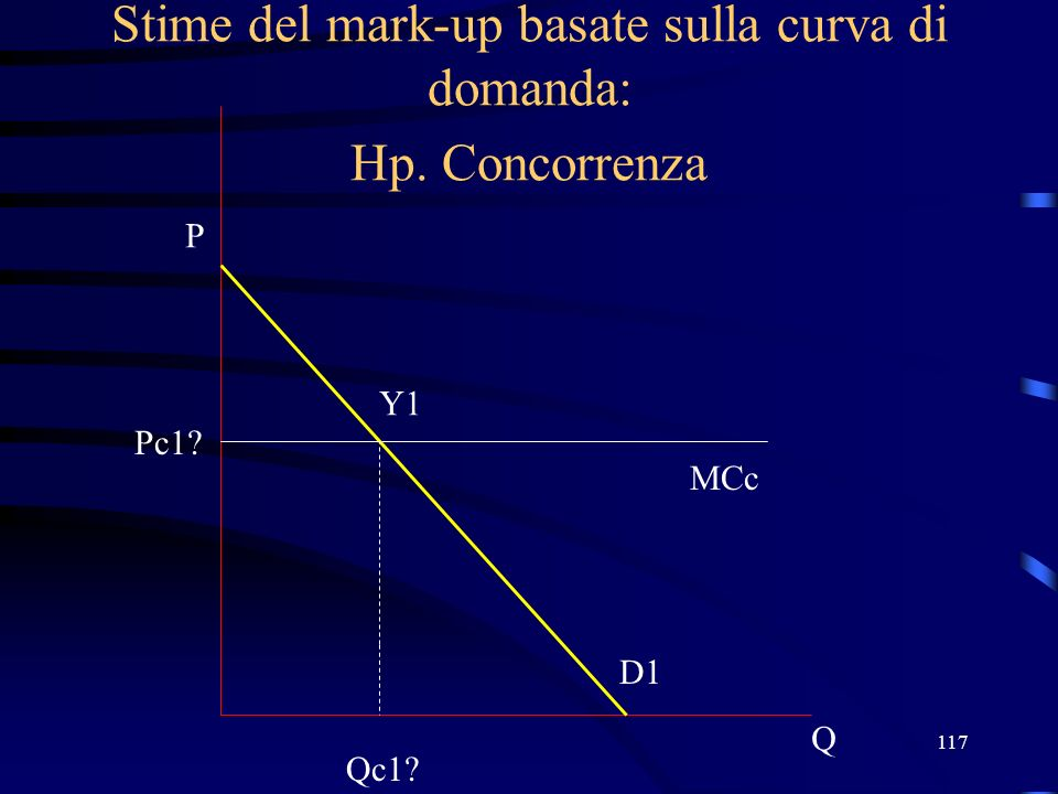 117 Stime del mark-up basate sulla curva di domanda: Hp. Concorrenza Q P D1 MCc Pc1? Y1 Qc1?