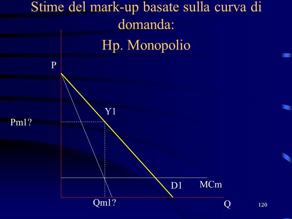 120 Stime del mark-up basate sulla curva di domanda: Hp. Monopolio Q P D1 MCm Qm1? Y1 Pm1?