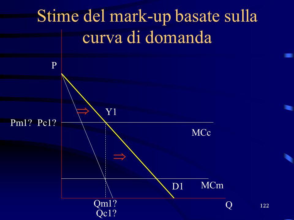 122 Stime del mark-up basate sulla curva di domanda Q P D1 MCc MCm Qm1? Pc1? Y1 Pm1? Qc1?