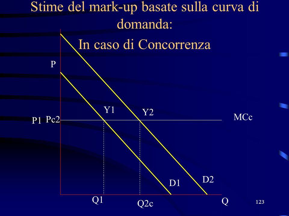 123 Stime del mark-up basate sulla curva di domanda: In caso di Concorrenza Q P D1 Q1 P1 Y1 D2 Y2 Pc2 MCc Q2c
