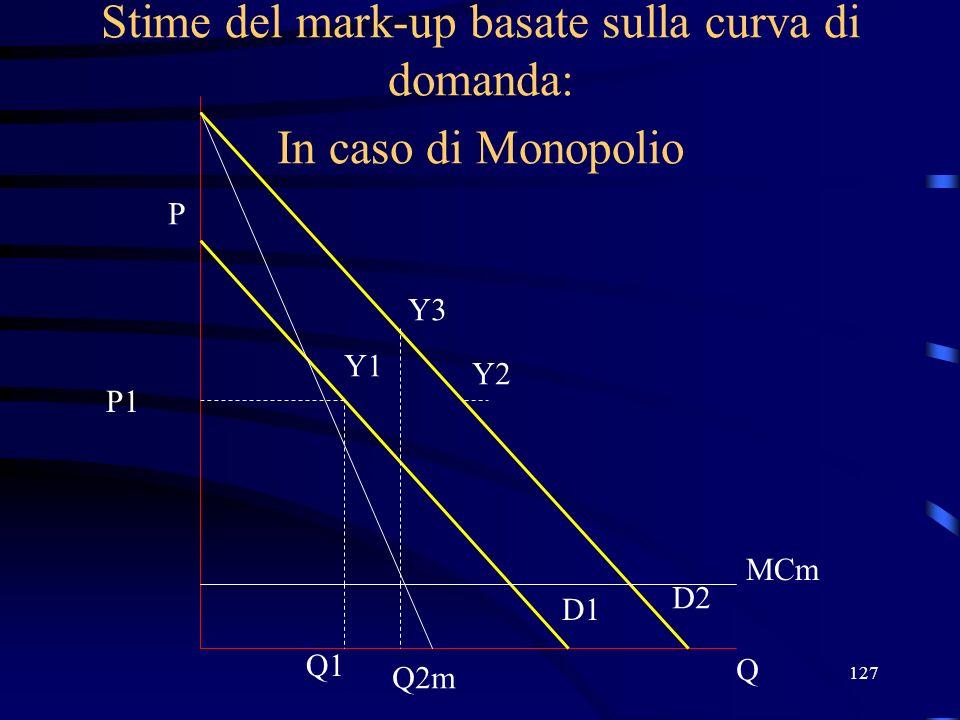 127 Stime del mark-up basate sulla curva di domanda: In caso di Monopolio Q P D1 Q1 P1 Y1 D2 Y2 MCm Q2m Y3