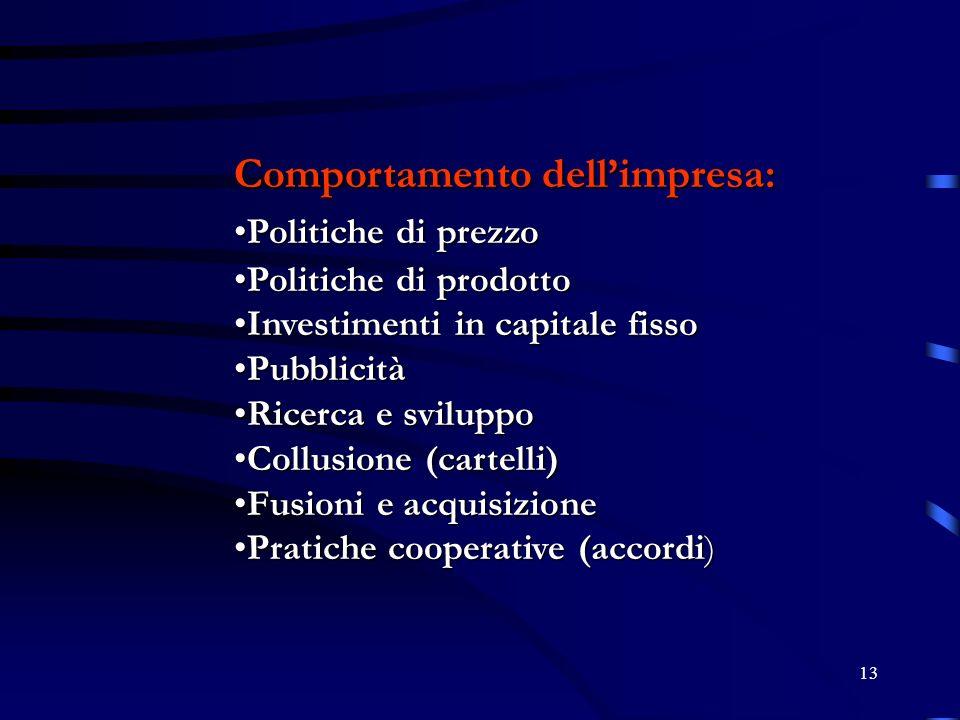 13 Comportamento dellimpresa: Politiche di prezzoPolitiche di prezzo Politiche di prodottoPolitiche di prodotto Investimenti in capitale fissoInvestim