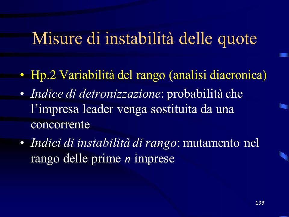 135 Misure di instabilità delle quote Hp.2 Variabilità del rango (analisi diacronica) Indice di detronizzazione: probabilità che limpresa leader venga