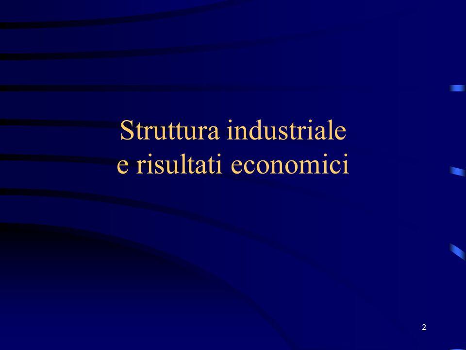 103 Effetti della struttura sulla profittabilità Barriere (Settore) CR4 r Molto elevate (Media) 78 19 (Automobili) 9023,9 (Tabacco) 9012,6 Rilevanti (Media) 6013,4 (Rame) 9214,6 (Prod.