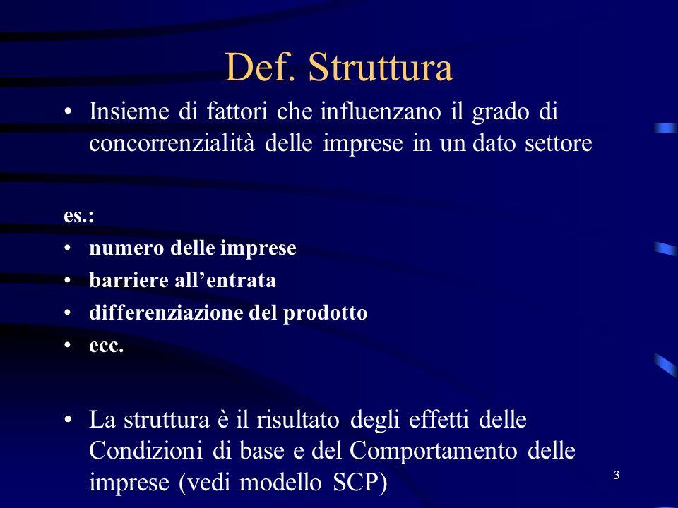 3 Def. Struttura Insieme di fattori che influenzano il grado di concorrenzialità delle imprese in un dato settore es.: numero delle imprese barriere a