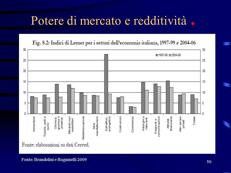 50 Potere di mercato e redditività. Fonte: Brandolini e Bugamelli 2009