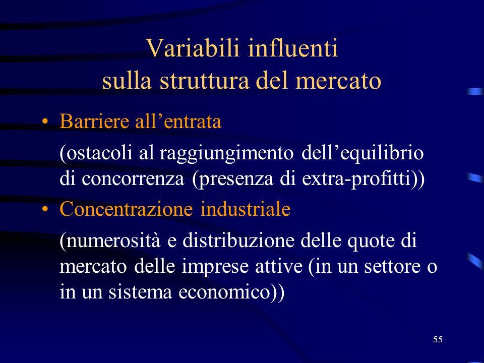 55 Variabili influenti sulla struttura del mercato Barriere allentrata (ostacoli al raggiungimento dellequilibrio di concorrenza (presenza di extra-pr