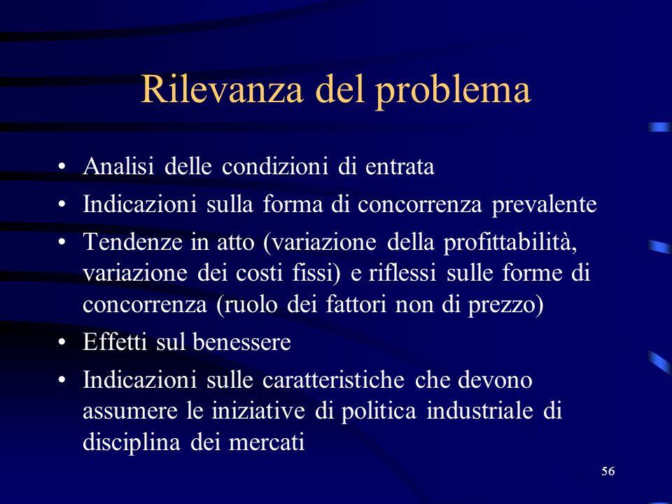 56 Rilevanza del problema Analisi delle condizioni di entrata Indicazioni sulla forma di concorrenza prevalente Tendenze in atto (variazione della pro