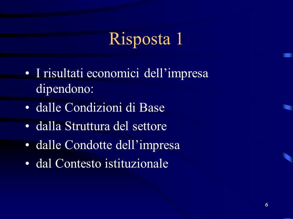 6 Risposta 1 I risultati economici dellimpresa dipendono: dalle Condizioni di Base dalla Struttura del settore dalle Condotte dellimpresa dal Contesto