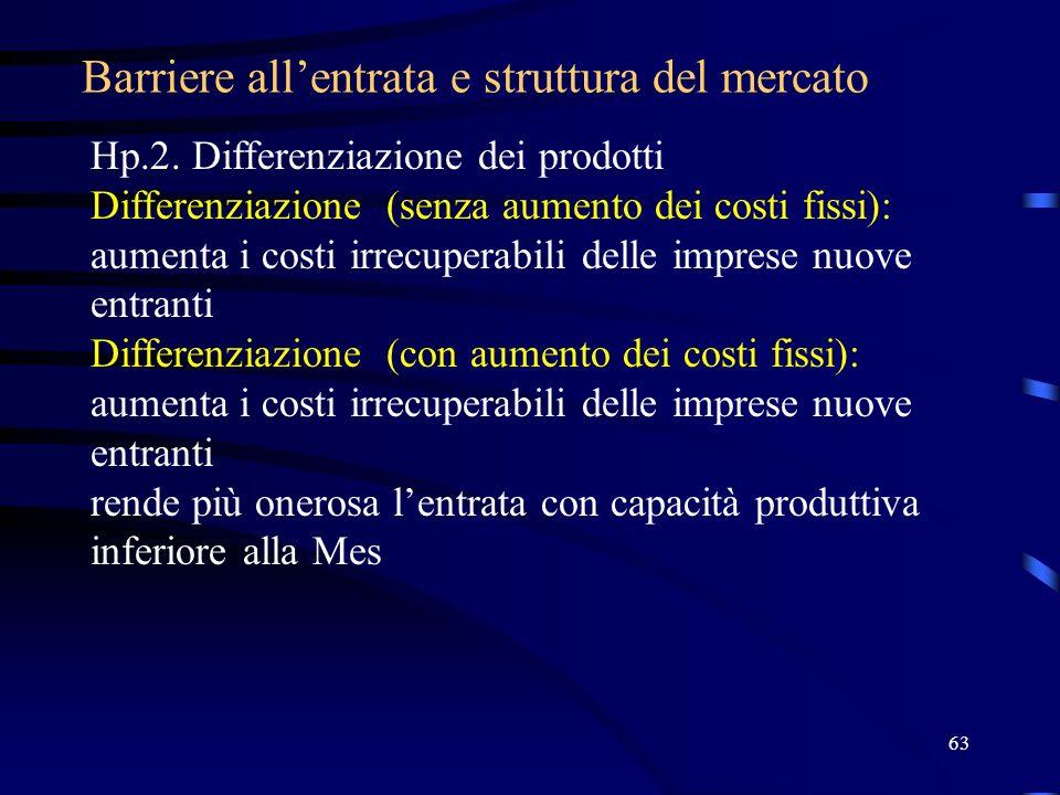 63 Barriere allentrata e struttura del mercato Hp.2. Differenziazione dei prodotti Differenziazione (senza aumento dei costi fissi): aumenta i costi i