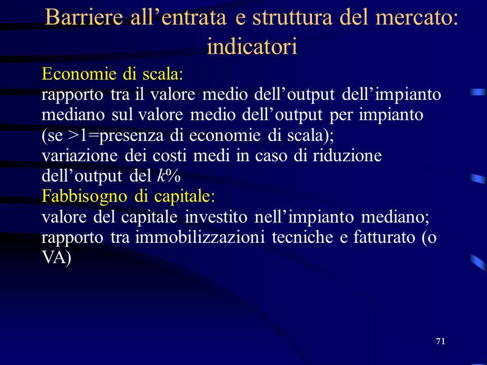 71 Barriere allentrata e struttura del mercato: indicatori Economie di scala: rapporto tra il valore medio delloutput dellimpianto mediano sul valore