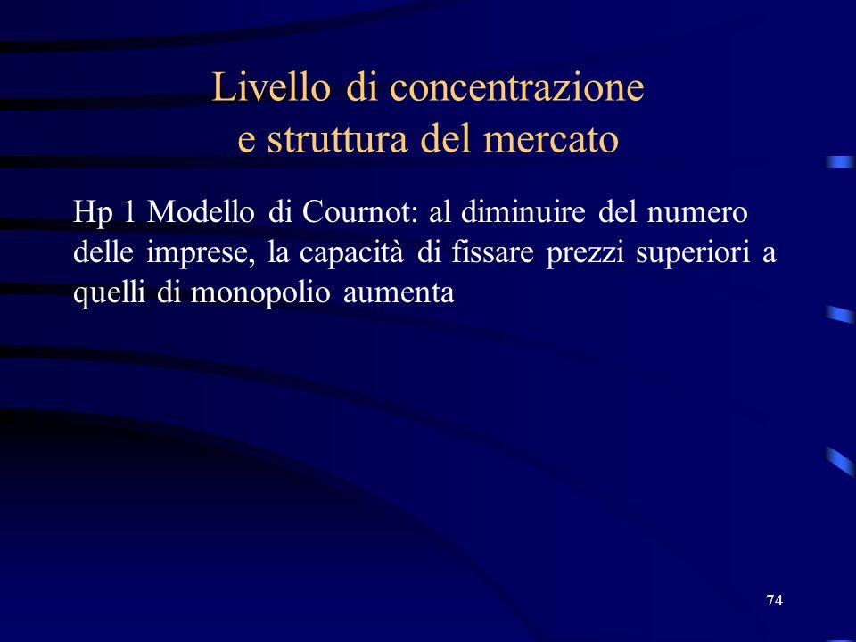 74 Livello di concentrazione e struttura del mercato Hp 1 Modello di Cournot: al diminuire del numero delle imprese, la capacità di fissare prezzi sup