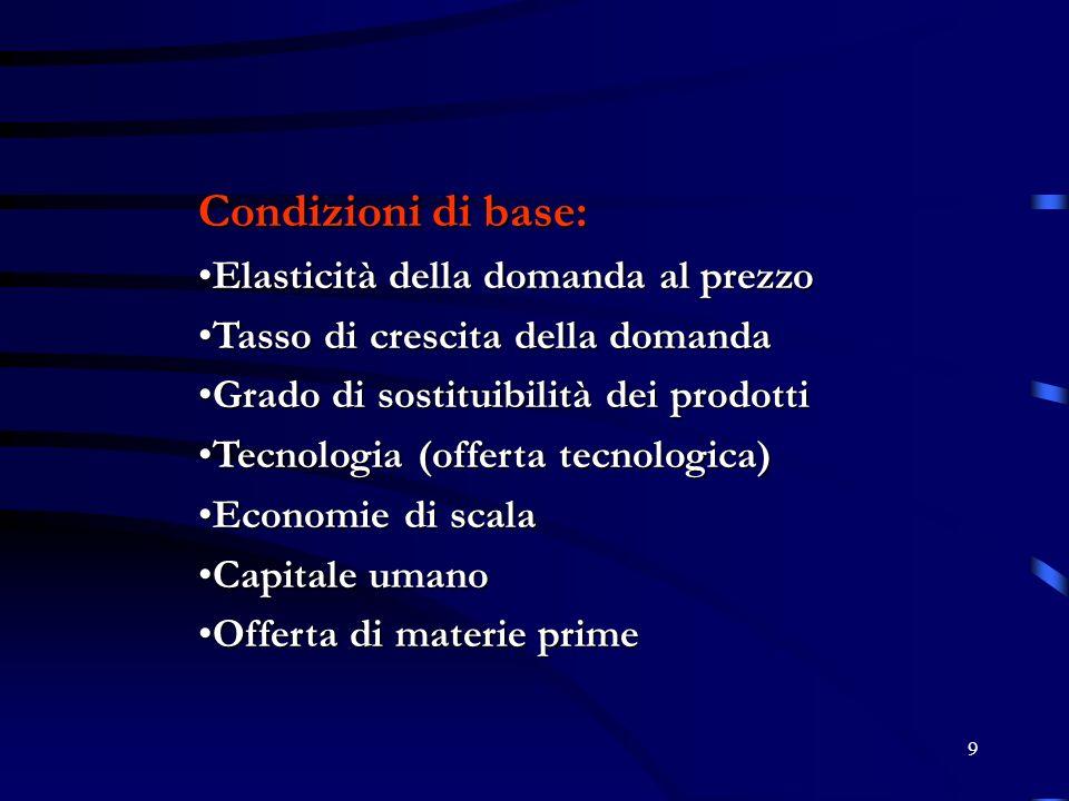 9 Condizioni di base: Elasticità della domanda al prezzoElasticità della domanda al prezzo Tasso di crescita della domandaTasso di crescita della doma