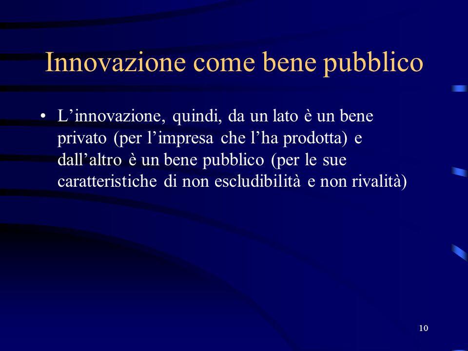 10 Innovazione come bene pubblico Linnovazione, quindi, da un lato è un bene privato (per limpresa che lha prodotta) e dallaltro è un bene pubblico (per le sue caratteristiche di non escludibilità e non rivalità)