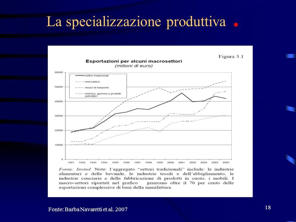 18 La specializzazione produttiva. Fonte: Barba Navaretti et al. 2007