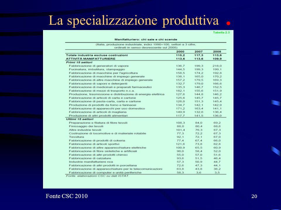 20 La specializzazione produttiva. Fonte CSC 2010
