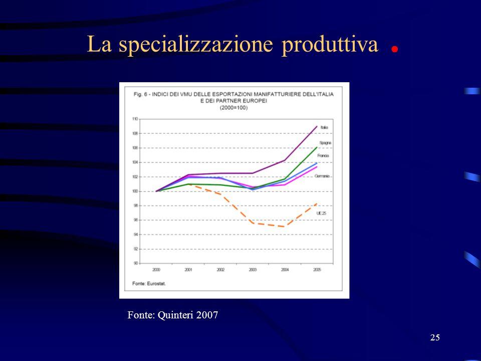25 La specializzazione produttiva. Fonte: Quinteri 2007